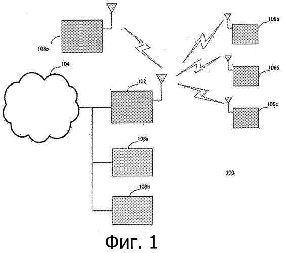 Улучшенный механизм обнаружения сервиса в беспроводных системах связи