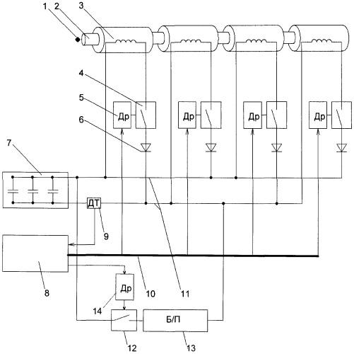 Резонансный электромагнитный ускоритель с компенсацией потерь
