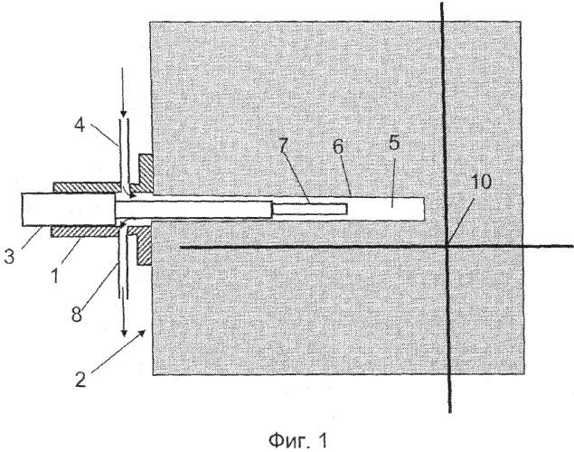 Способ и система для нагнетания жидкости в пористый материал