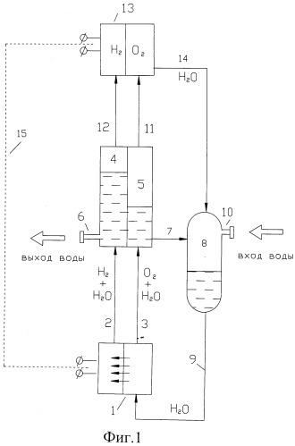 Электрохимический водяной насос