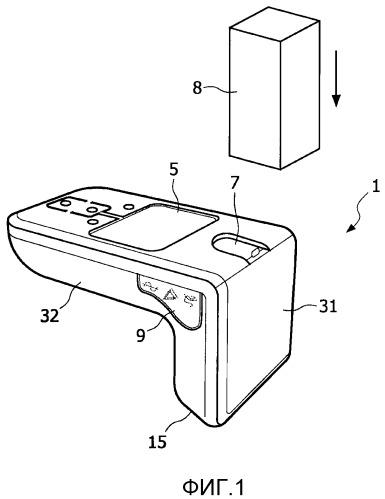 Измерительное устройство для анализа биологических жидкостей