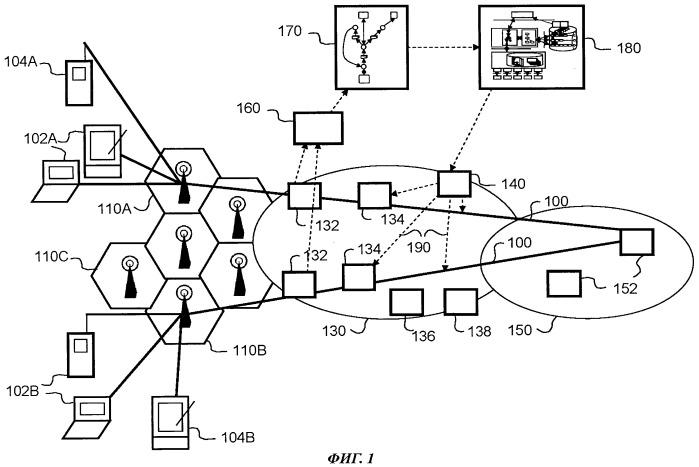 Способ и система динамического управления трафиком мобильной сети