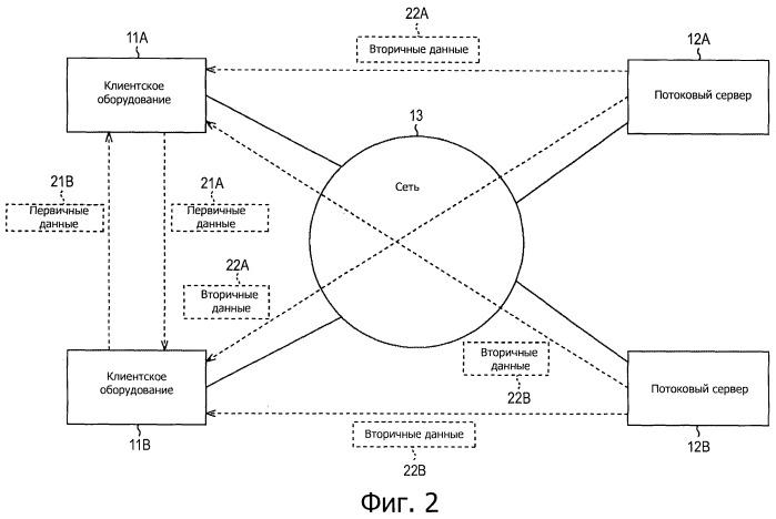 Устройство и способ обработки информации и система обработки информации