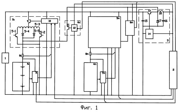 Способ управления автономной системой электроснабжения геостационарного космического аппарата