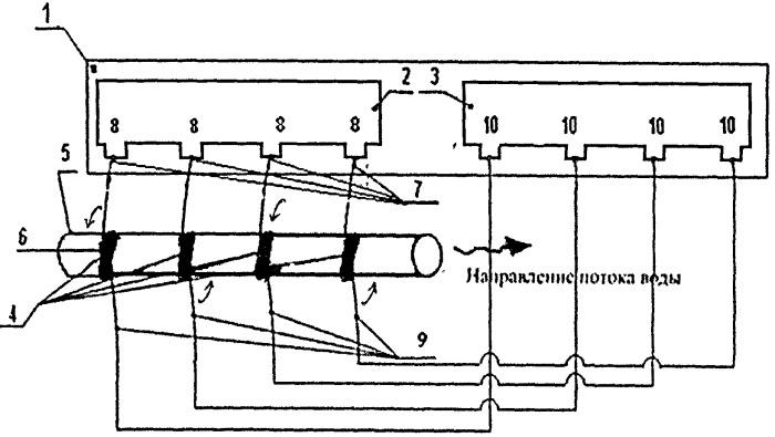Устройство для электромагнитной обработки воды и водных сред