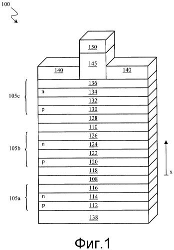 Фотоэлектрический элемент, имеющий высокую эффективность преобразования