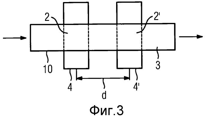 Способ и устройство для определения скорости потока магнитных или ферромагнитных частиц и их применение