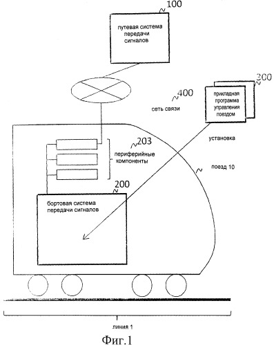 Железнодорожная система передачи сигналов и бортовая система передачи сигналов