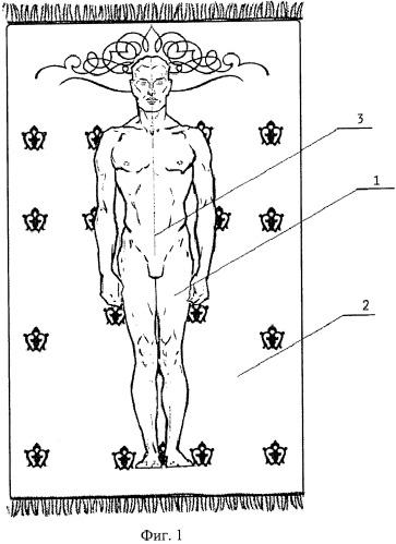 Способ контроля пациентом исходного положения тела при выполнении упражнений лечебной физической культуры для профилактики и лечения нарушений осанки и начальной стадии сколиоза