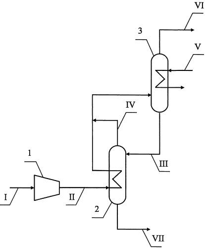 Способ компримирования газа