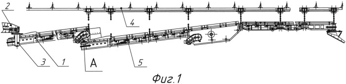 Перегружатель модульный