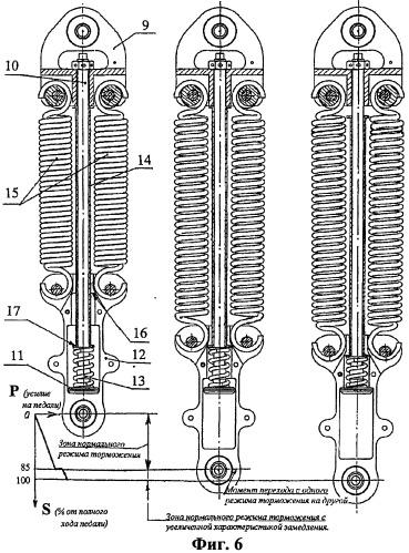 Способ загрузки педали ножного поста системы управления тормозами самолета и педальный узел ножного поста для его осуществления