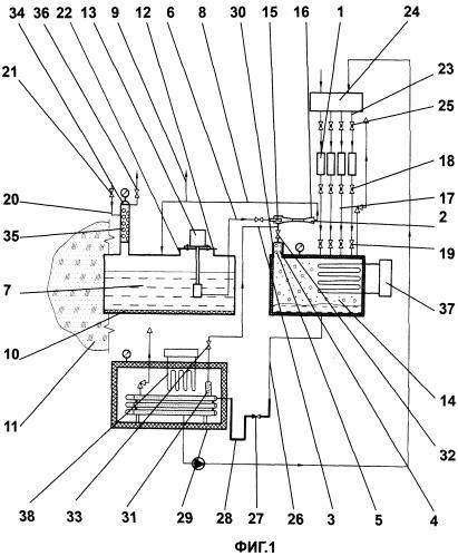 Способ улавливания аммиака узла заправки термостабилизаторов вечномерзлых грунтов