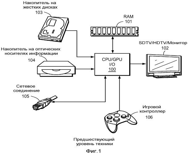 Система и способ ускоренного переключения вычислительной машины