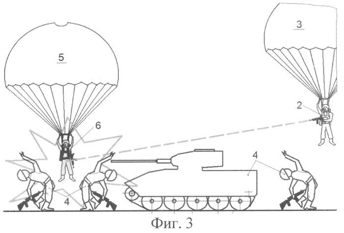 Способ парашютного десантирования