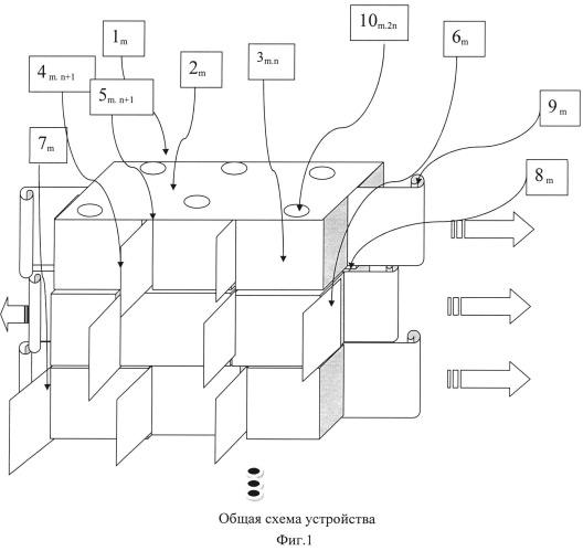 Устройство моделирования поверхности полидугами
