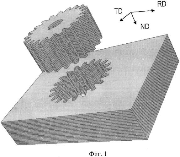 Способ изготовления деталей машин с получением субмикро- и наноструктурированного состояния диффузионного приповерхностного слоя при азотировании