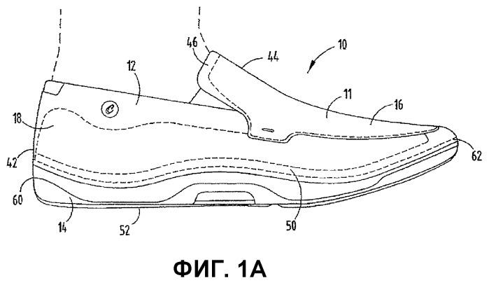 Обувь для здоровья и способ ее изготовления