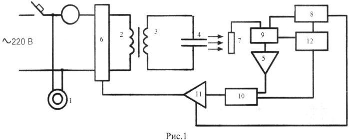 Способ контроля производительности озонатора и устройство для его осуществления