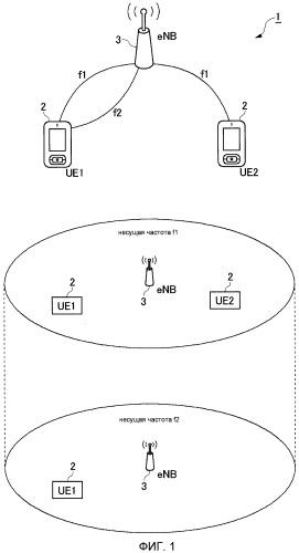 Система беспроводной связи, устройство терминала, устройство базовой станции и способ беспроводной связи