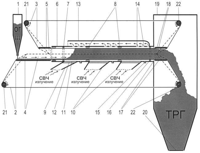 Способ и установка для производства терморасширенного графита