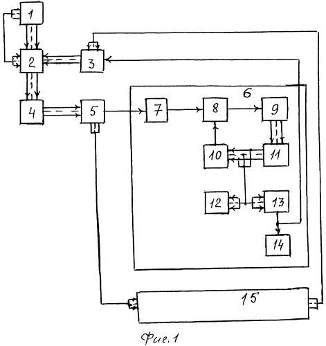 Устройство определения дистанции при швартовке
