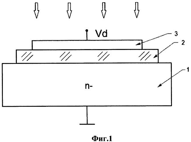 Способ формирования высококачественных моп структур с поликремниевым затвором