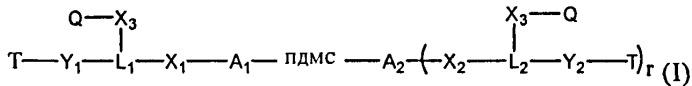 Сополимеры полисилоксана с гидрофильными полимерными концевыми цепочками