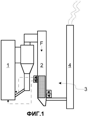 Способ подачи воздуха горения в подогреватель воздуха дымовыми газами, устройство подогрева и втулка направления воздуха