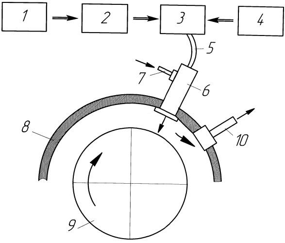 Способ очистки рабочей поверхности шлифовальных кругов