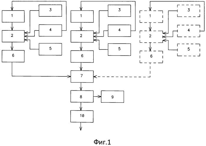 Способ тайного голосования и автоматизированная система для его реализации