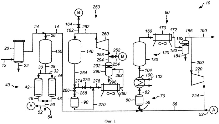 Способ очистки природного газа и регенерации одного или большего числа адсорберов