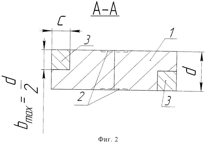 Эталонный образец с контролируемым распределением напряжений по толщине