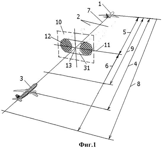 Способ и бортовая система обеспечения минимумов дистанций продольного эшелонирования по условиям турбулентности вихревого следа