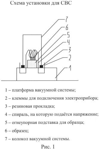Способ получения сульфида металла