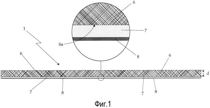 Пленка для получения изделий из композитного материала, способ получения упомянутой пленки и способ получения изделий из композитного материала с использованием упомянутой пленки