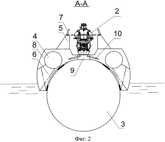 Съемная транспортно-спасательная наделка