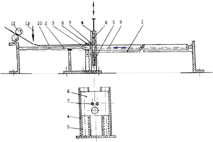Устройство снаряжения фольгой оболочек твэлов