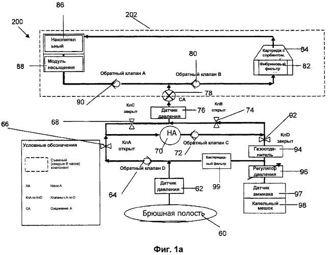 Проточная система устройства диализа и переносное устройство диализа