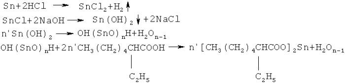 Способ получения катализатора полимеризации лактонов или поликонденсации альфа-оксикислот