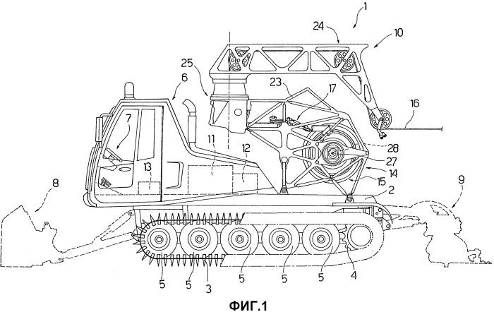 Снегоуборочная машина, содержащая узел лебедки для облегчения управления снегоуборочной машиной на крутых склонах, и способ приведения в действие узла лебедки
