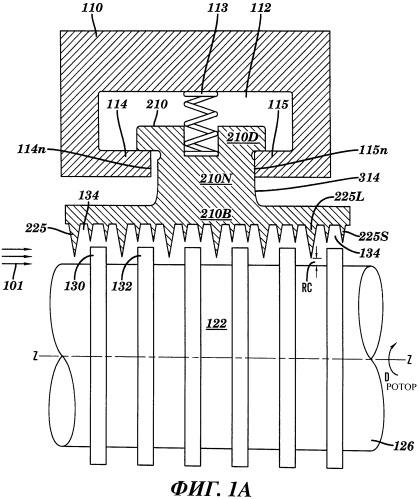 Способ уплотнения турбины (варианты)