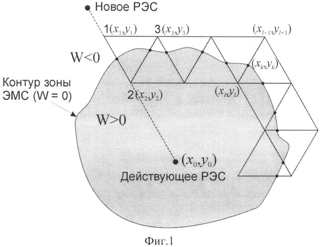Способ построения зоны электромагнитной совместимости наземных радиоэлектронных средств