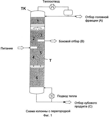 Устройства и способ непрерывного дистилляционного разделения смеси, содекржащей один или несколько алканоламинов