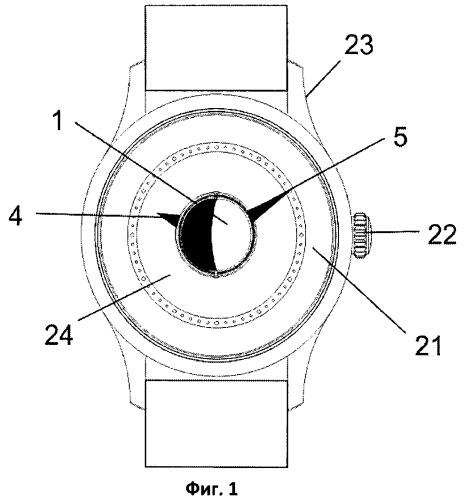 Таинственные часы и способ компоновки таинственных часов с индикацией в прозрачной области небесных тел