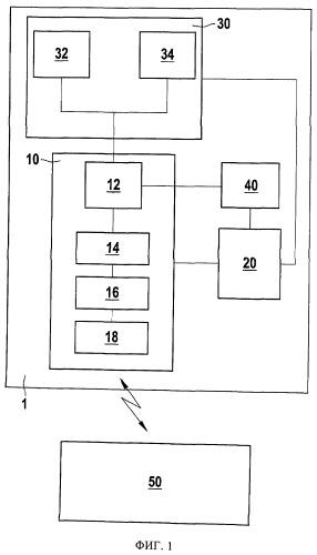 Способ и устройство для отправки экстренного вызова