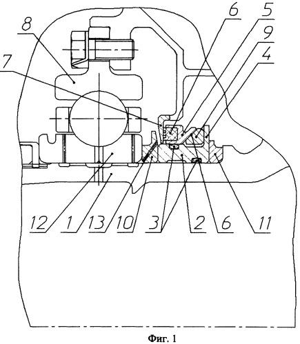 Торцевое уплотнение ротора турбомашины