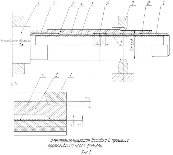 Способ изготовления трубопроводных муфтовых электроизолирующих вставок