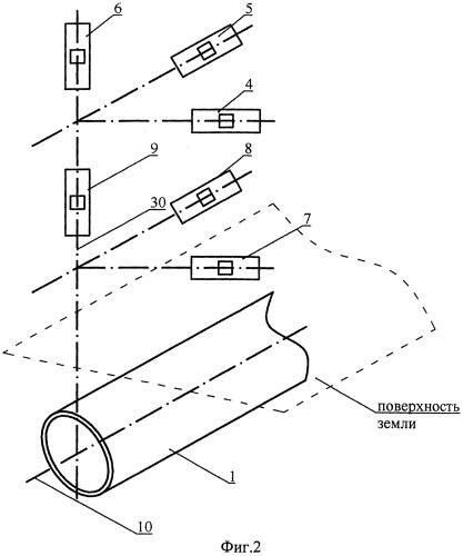 Устройство для диагностики технического состояния металлических трубопроводов