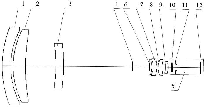 Оптическая система тепловизионного прибора